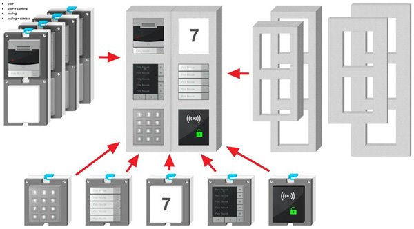 2N Helios IP Verso Rám pro instalaci na povrch, 2 moduly