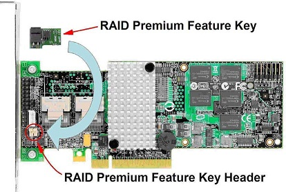 Intel® RAID Premium Feature Key