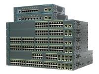 Catalyst 2960 24 10/100/1000, 4 T/SFP LAN Base Image