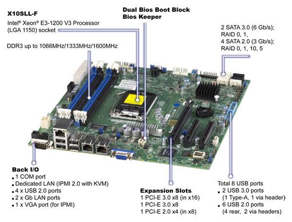 Supermicro MB Xeon E3-1200V3 X10SLL-F C222 2xGLAN RAID