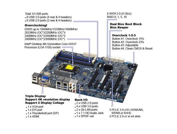 Supermicro C7Z87-OCE 1xLGA1150, Z87,DDR3, 8xSATA3, (6x PCI-E 3.0), USB3.0, Audio, 2xLAN