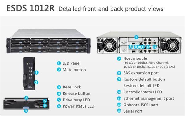 Infortrend EonStor ESDS 1012R 2U/12bay, Dual controller 1x6Gb SAS EXP. Port, 8x1G iSCSI ports +2x host board slo