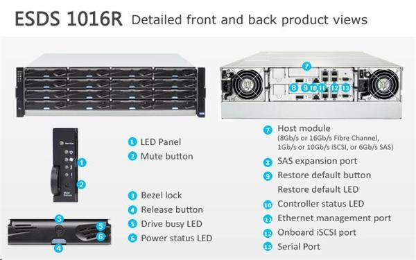 Infortrend EonStor ESDS 1016R 3U/16bay, Dual controller 1x6Gb SAS EXP. Port, 8x1G iSCSI ports +2x host board slo