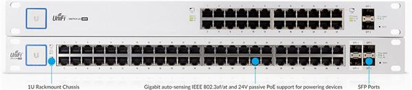 Ubiquiti US24-500W 24x1000Mbps + 2xSFP PoE/PoE+/PoE24V