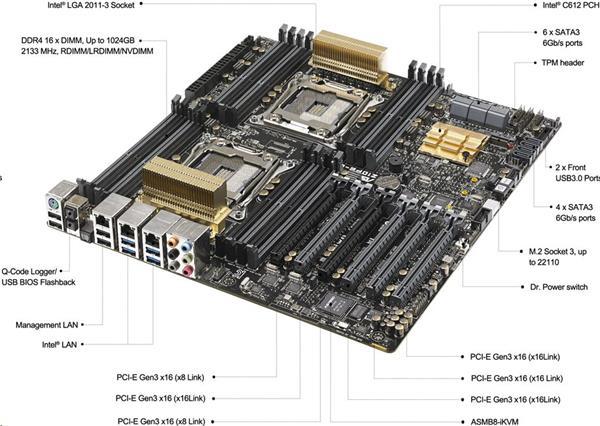 ASUS Workstationboard Z10PE-D16 WS dual soc.2011-v3 C602 DDR4 ATX 2x GL