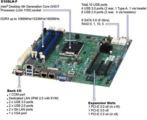 Supermicro MB Xeon E3-1200V3 X10SLH-F 1xLGA1150, iC226,DDR3,6xSATA3,(2x PCI-E3.0 x8,1x PCI-E2.0 x4), IPMI