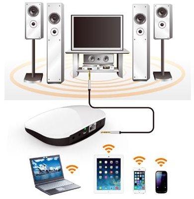 FLWSR1 - univerzálny WIFI audio príjmač
