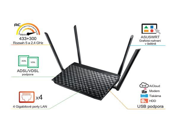 ASUS DSL-AC52U Dualband Wireless VDSL/ ADSL AC750 router