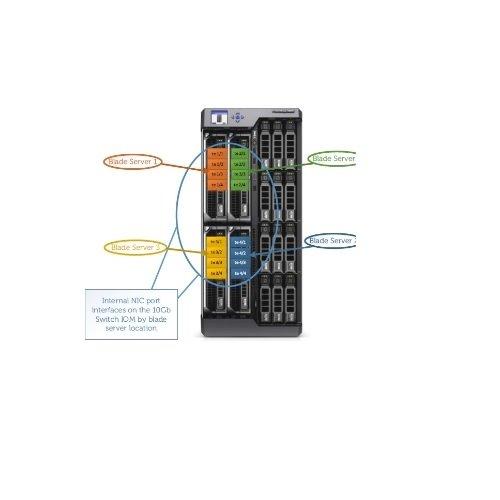 PowerEdge VRTX 10Gb Switch Module Int 16 ports to Ext 6 ports (4x 10Gb SFP+ 2x 1Gb RJ45) Customer Install
