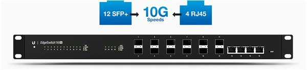 Ubiquiti EdgeSwitch 16 Fiber (16x SFP+; 4x 1000Mbps)
