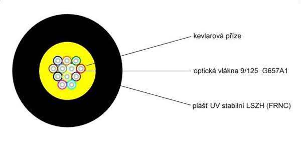 LEXI opt. kabel 12x9/125 DROP FTTx, G.657A1, LSOH, samonosný, box 1000m, čierny
