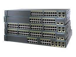 ASA 5515-X with FirePOWER Services, 6GE, AC, 3DES/AES, SSD