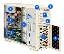 Supermicro® CSE743-TQR-760B Tower/4Uchassis
