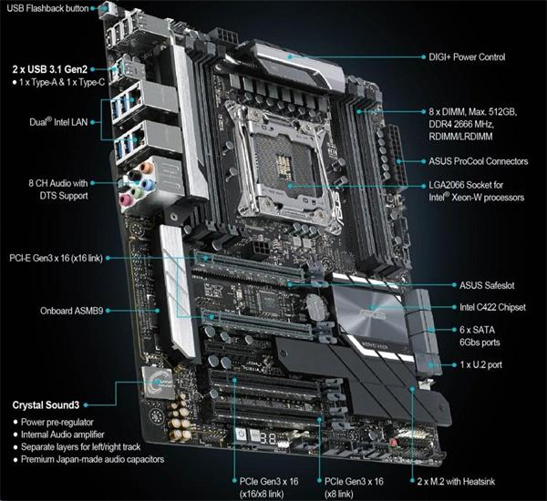 ASUS WS C422 PRO/SE soc.2066 C422 DDR4 ATX 5xPCIe RAID 2xGL USB3.0