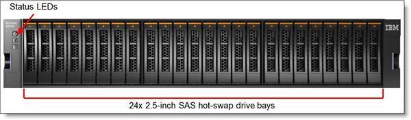 Lenovo Storage D1224 SFF Dual ESM Disk Expansion Enclosure