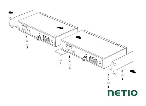 NETIO 4C RACK MOUNT KIT RM2 - pre dve zariadenia