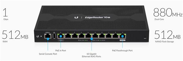 Ubiquiti EdgeRouter 10X, 10-Port