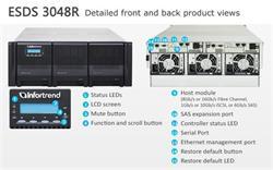INFORTREND (ESDS 3048RTE) 4U, 2x host board sloty, 2x6G SAS exp.,48xHDD bay, Dual Controller, 2x2GB, 2x PWS