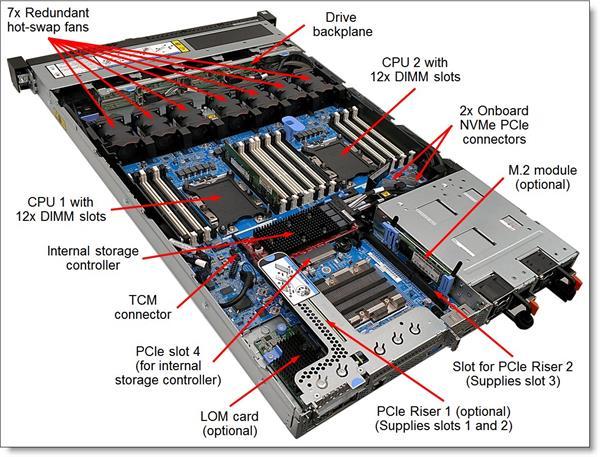 Lenovo ThinkSystem SR530 SR530 Xeon Silver 4108 (8C 1.8GHz 11MB Cache/85W) 16GB(1x16GB, 1Rx4 RDIMM), O/B, 530-8i, 1x750