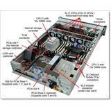Lenovo ThinkSystem SR650 2.5 AnyBay 8-Bay Backplane Kit