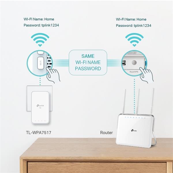 "TP-LINK ""AV1000 Gigabit Powerline AC750 Wi-Fi KitKIT: 1× TL-WPA7517 + 1× TL-PA7017TL-WPA7517:SPEED: 300 Mbps at 2.4 G"